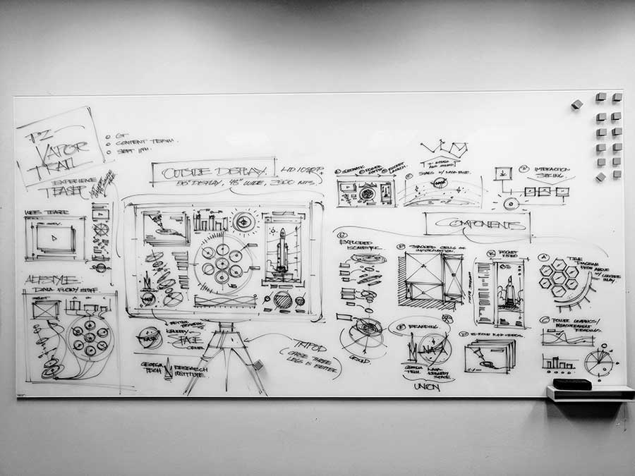 A whiteboard containing research and designs for the Step. Power. Launch! experience.